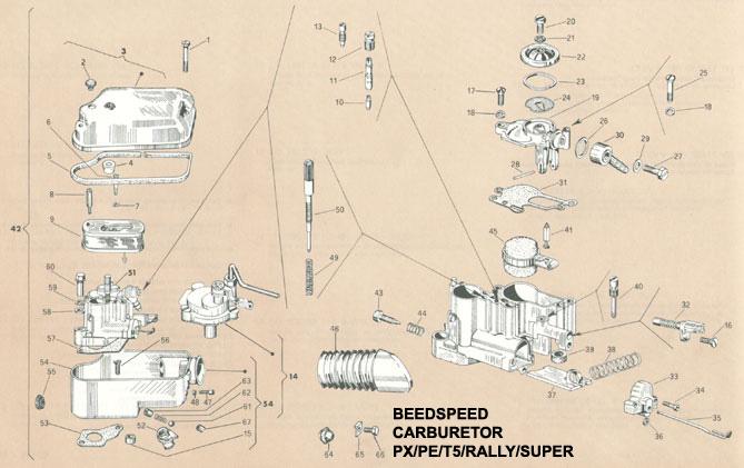 Vespa carb p200e agusjakaswaras blog desain mesin vespa vespa carb p200e ccuart Choice Image