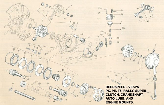 DIAGRAM] Wiring Diagram Vespa Exclusive 2 FULL Version HD ... on