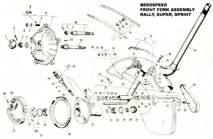 28 vespa px mk1 wiring diagram jeffdoedesign jzgreentown wiring diagram vespa excel jeffdoedesign ccuart Gallery